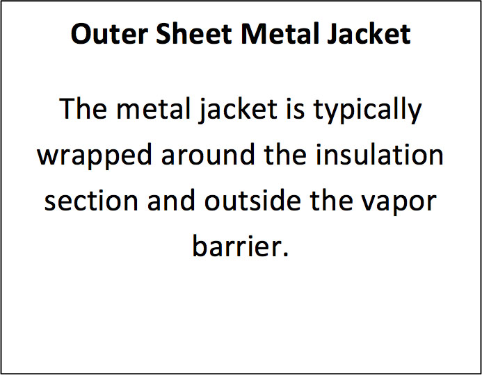Outer Sheet Metal Jacket