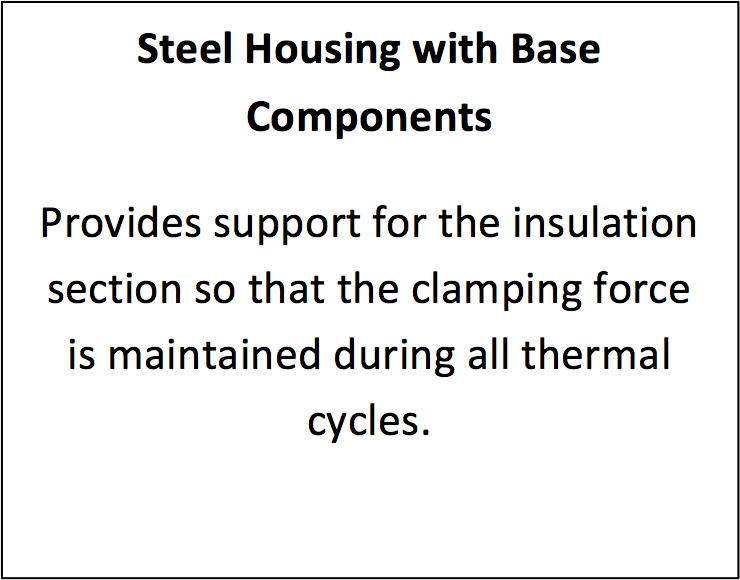 Steel Housing with Base Components