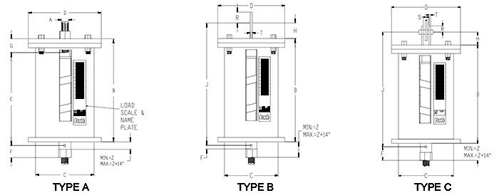 Part RVS-82 Variable Spring Supports Types A,B, C
