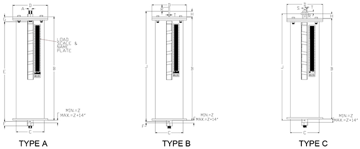 Part RVS-Quadruple Variable Spring Supports Types A,B, C
