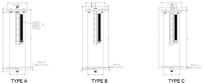 Part RVS-Triple Variable Spring Supports Types A,B, C