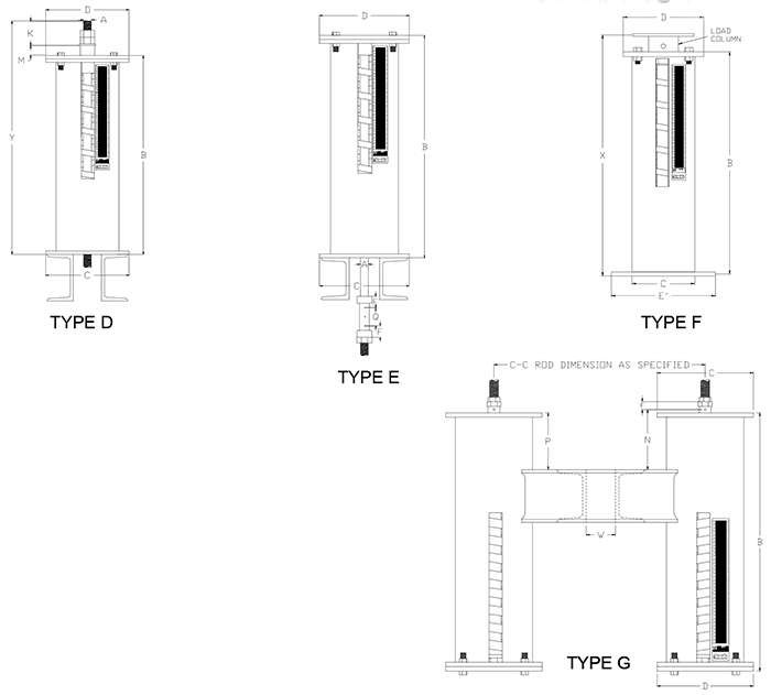 RVS-Triple Variable Spring Supports Types D, E, F, G
